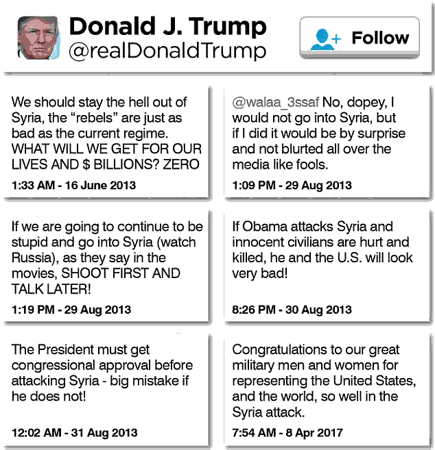 "Donald J. Trump tweets: ""We should stay the hell out of Syria, the ""rebels"" are just as bad as the current regime. WHAT WILL WE GET FOR OUR LIVES AND $ BILLIONS? ZERO."" 16 June 2013. ""No, dopey, I would not go into Syria, but if I did it would be by surprise and not blurted out all over media like fools."" 29 August 2013. ""If we are going to continue to be stupid and go into Syria (watch Russia), as they say in the movies, SHOOT FIRST AND TALK LATER!"" 29 August 2013. ""If Obama attacks Syria and innocent civilians are hurt and killed, he and the U.S. will look very bad!"" 30 August 2013. ""The President must get Congressional approval before attacking Syria - big mistake if he does not!"" 31 August 2013. ""Congratulations to our great men and women for representing the United States, and the world, so well in the Syria attack."" 8 April 2017."